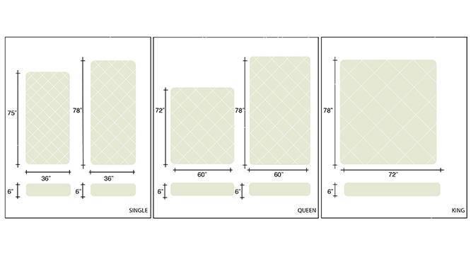 Cloud Comfort Mattress (Queen Mattress Type, 6 in Mattress Thickness (in Inches), 75 x 60 in Mattress Size, Yes) by Urban Ladder